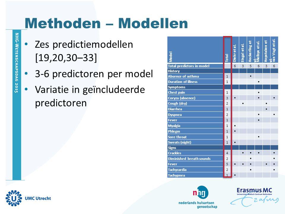 Methoden – Modellen Zes predictiemodellen [19,20,30–33]